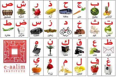 Learn Arabic Alphabet